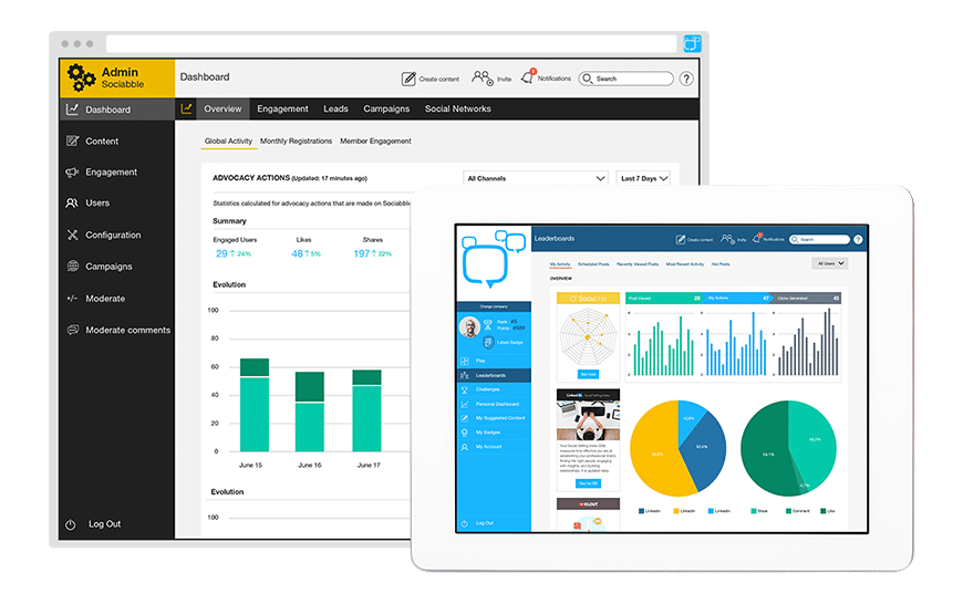 Sociabble Features Analytics & Performance Tracking