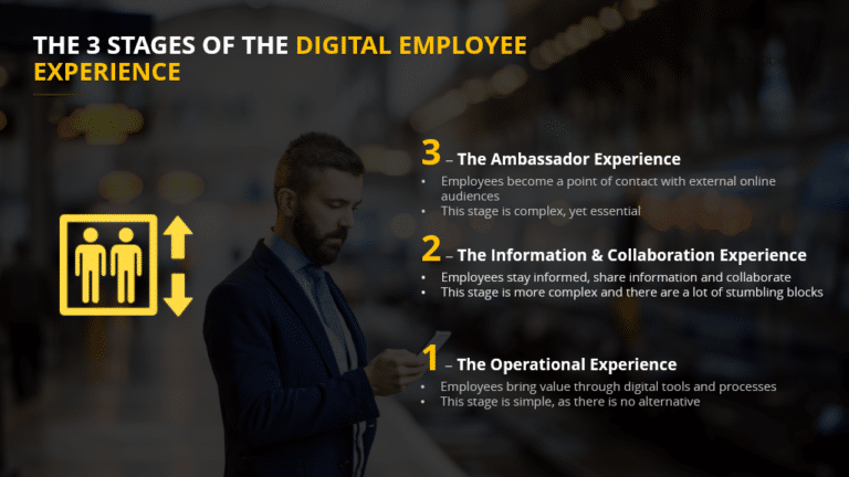 The Three Stages of the Digital Employee Experience