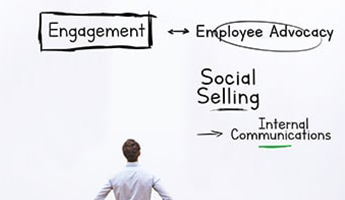 The Employee Advocacy RFP Template