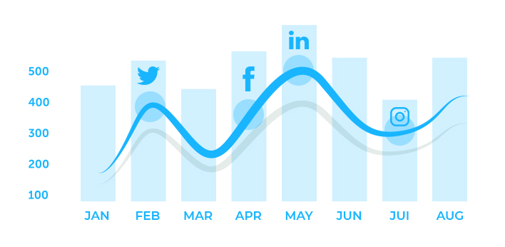 Grow your business with social selling