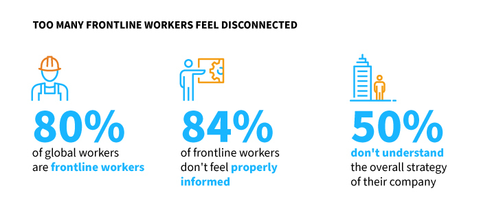 stats frontline worker disconnected